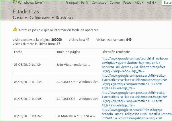 ARTESANA LA WEB: 300.000 ENTRADAS 300000%202